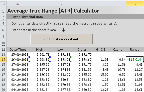 Calculating Range in Excel - ATR Calculator