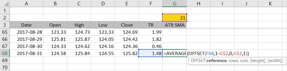 average and offset combination explained
