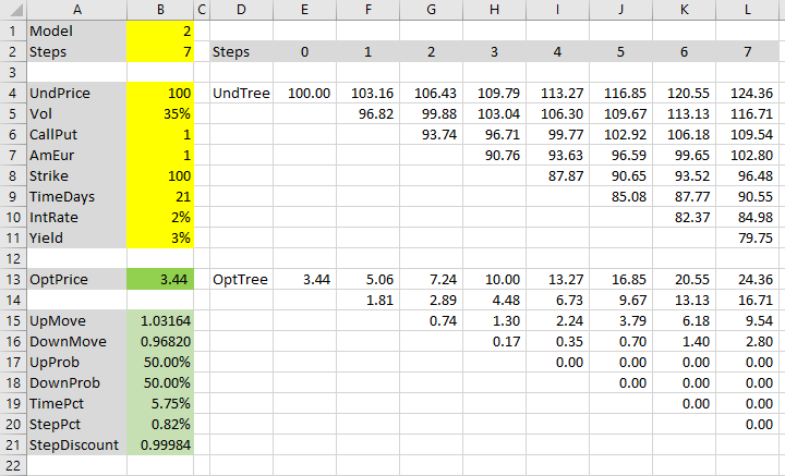 The pricing spreadsheet with Jarrow-Rudd model selected