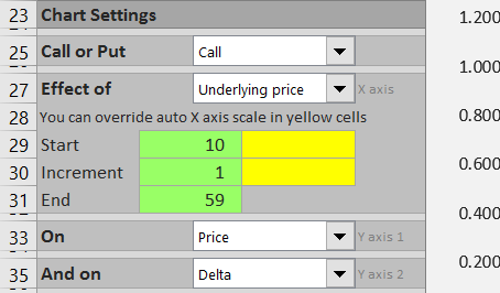 Stock options pricing calculator