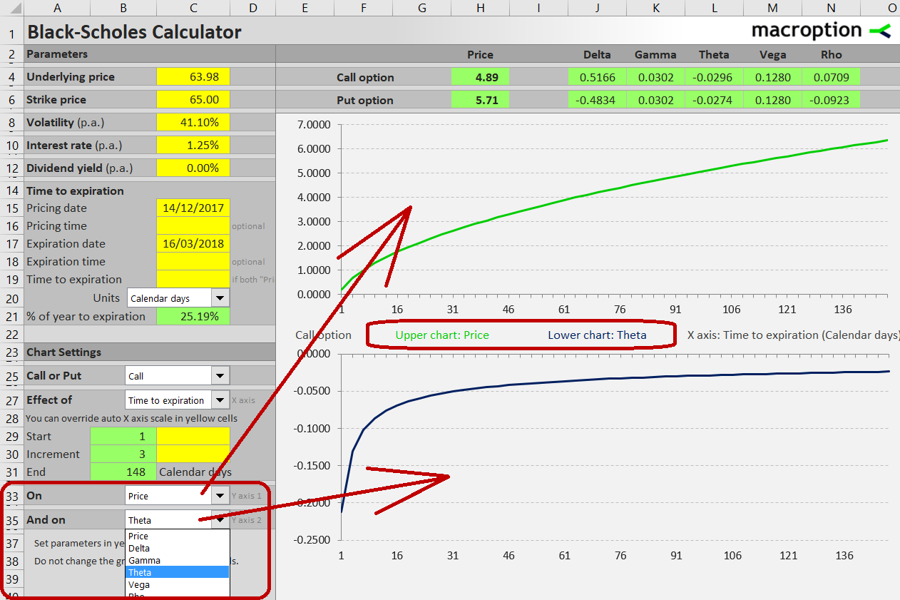 Working with Time to Expiration in the Black-Scholes Calculator