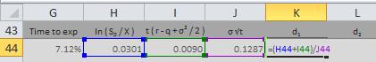 Black-Scholes Calculator