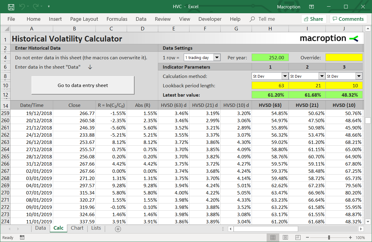 Bitcoins volatility calculator sport betting soccer results