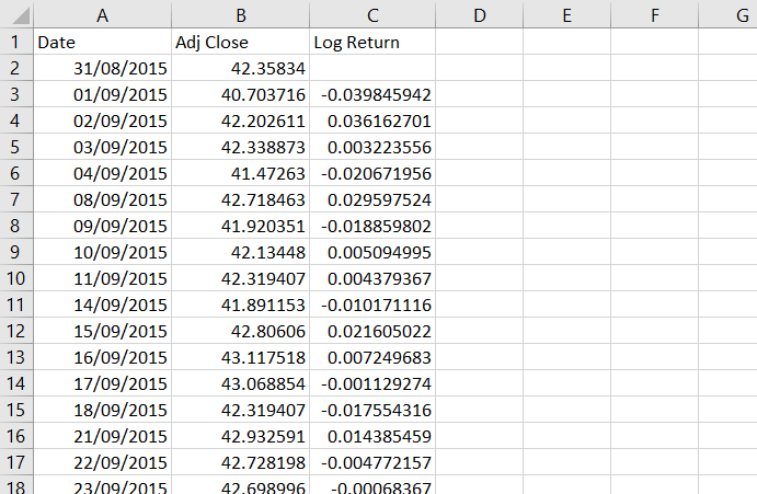 How to calculate historical volatility in excel macroption calculating logarithmic returns ccuart Images