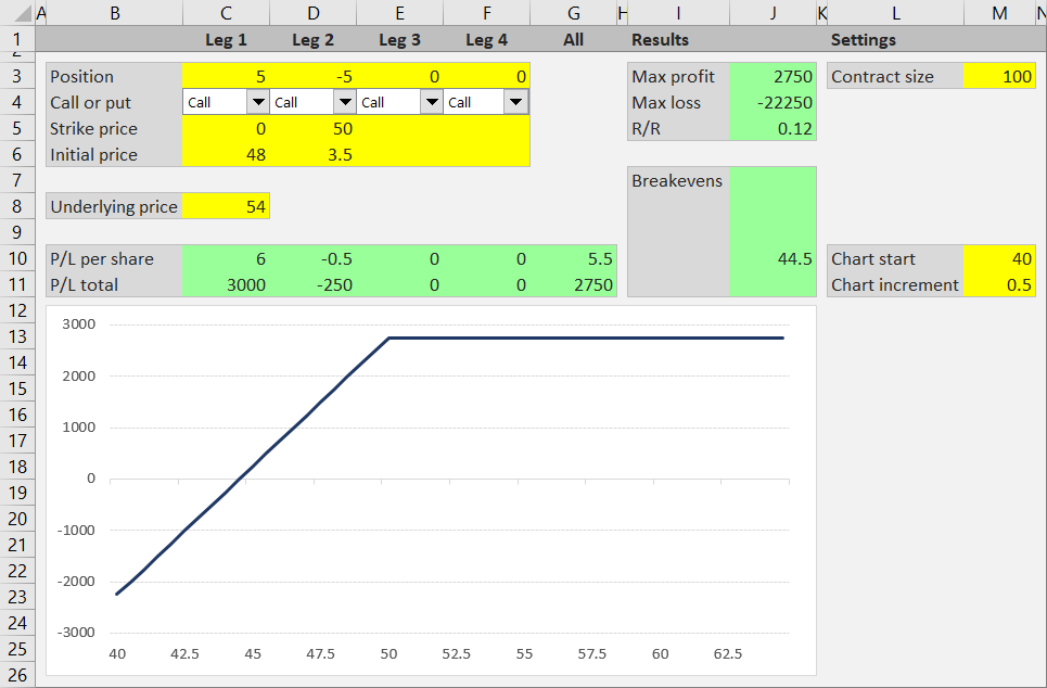 option strategy payoff spreadsheet  further improvements