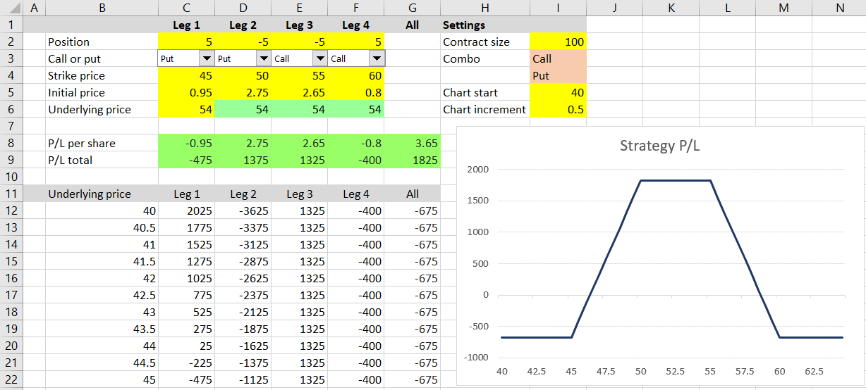 Drawing Option Payoff Diagrams In Excel