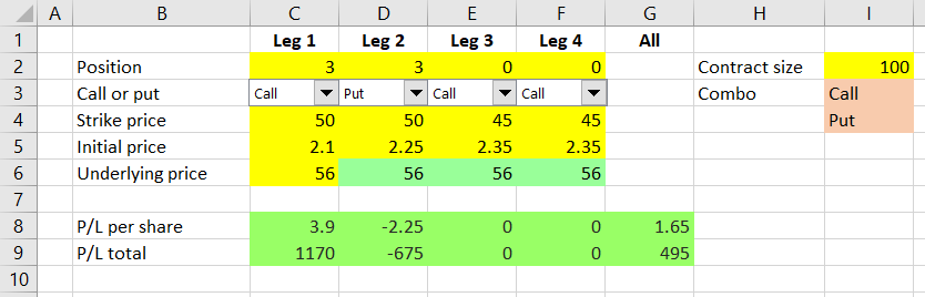 Long straddle example excel