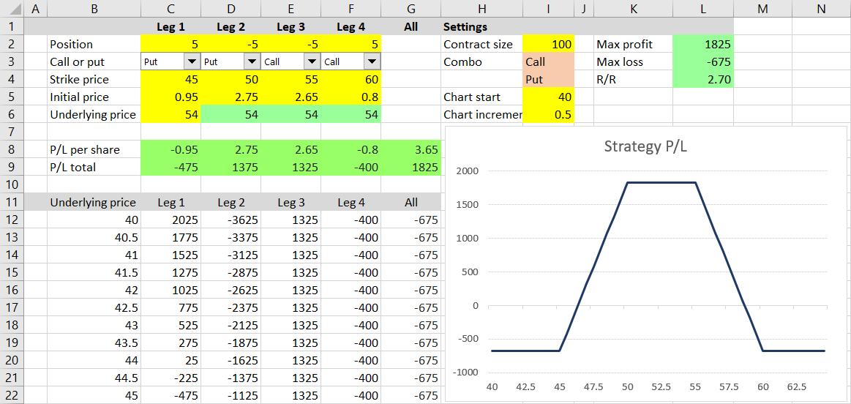 Binary options profit spreadsheet