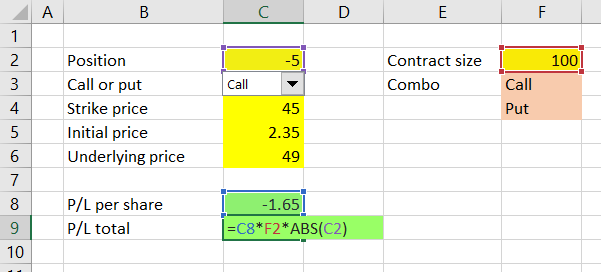 Position size binary options