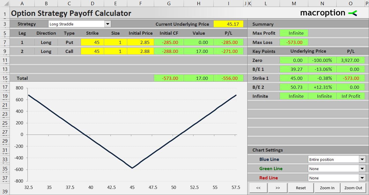 Option forex trading broker