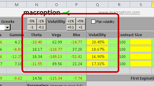 Volatility in option trading
