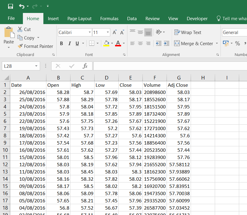 Google Finance Stock Quotes In Excel: How To Download Historical Data From Yahoo Finance